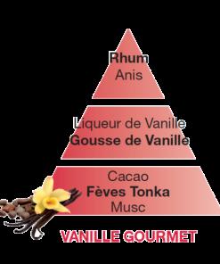 Vanille Gourmet - Vanilla Gourmet - 500 ML/1 LTR- Lampe Berger-5984