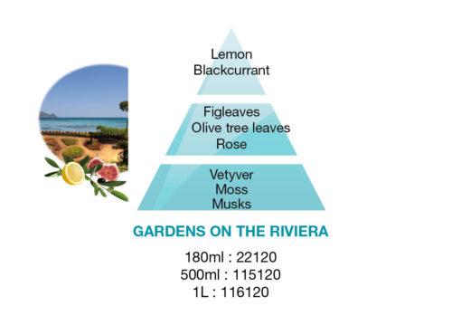 Jardins sur la Riviera - Gardens on the Riviera - 500ML/1LTR - Lampe Berger-4806